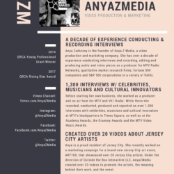 About AnyaZMedia